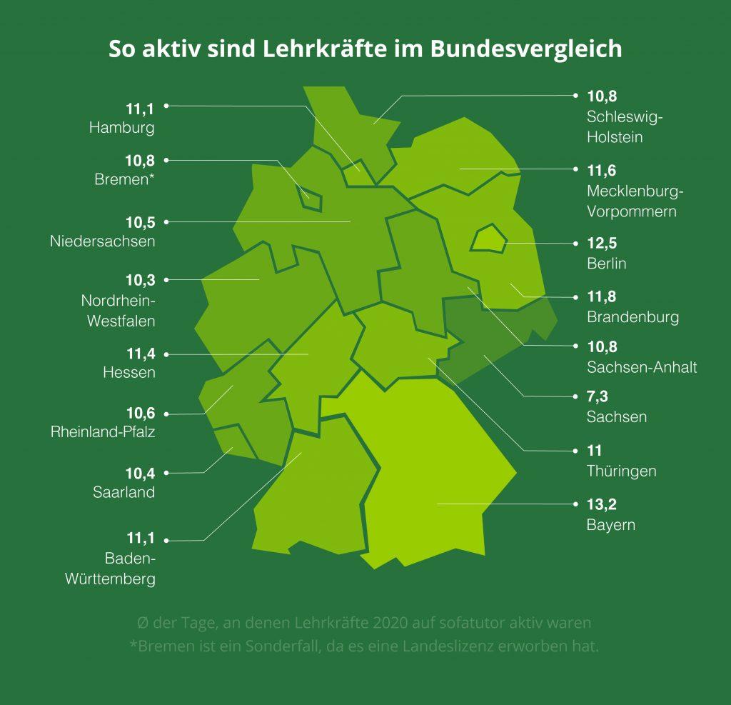 So digital sind Bayerns Lehrer*innen