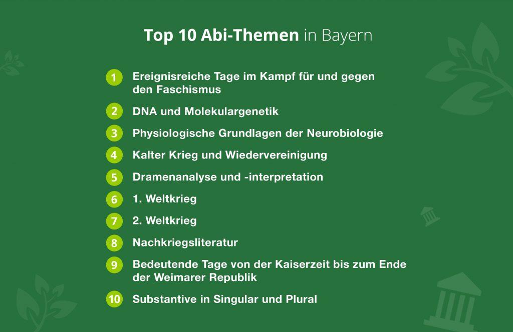 Die Top-Abi-Themen in Bayern