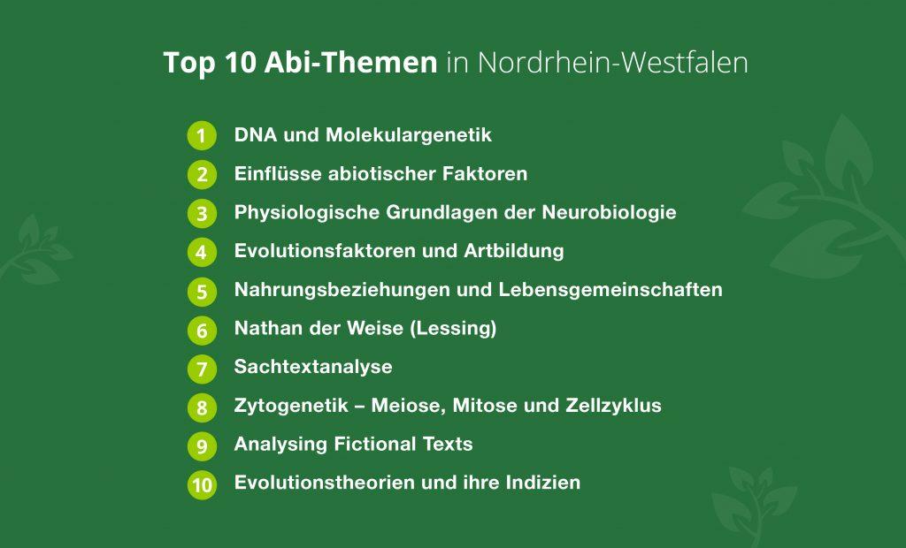 Die Top-Abi-Themen in NRW