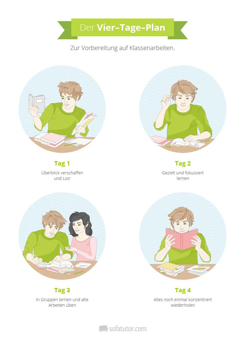 Dating-Seiten für Geeks und Freaks