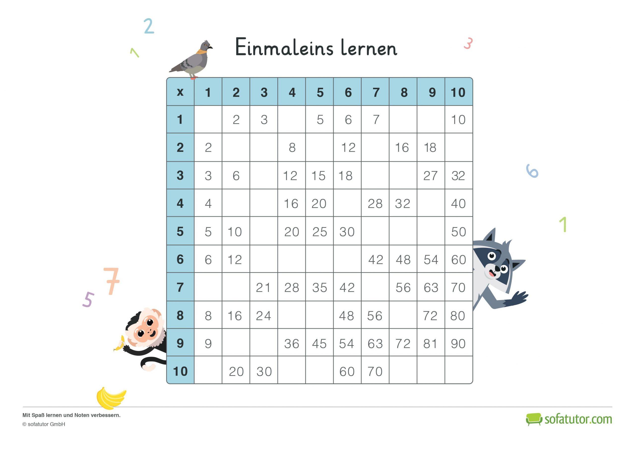 Einmaleins lernen und wiederholen – so geht's spielerisch