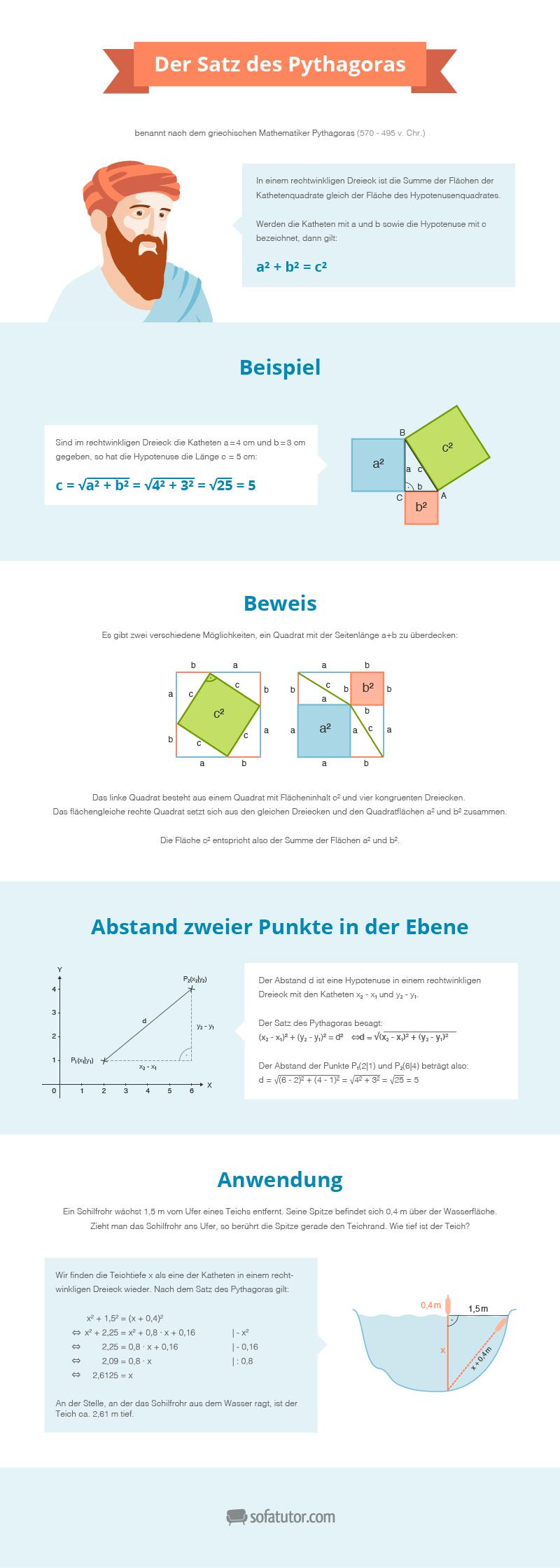 Fantastisch Satz Des Pythagoras Arbeitsblätter Pdf Fotos - Mathe ...