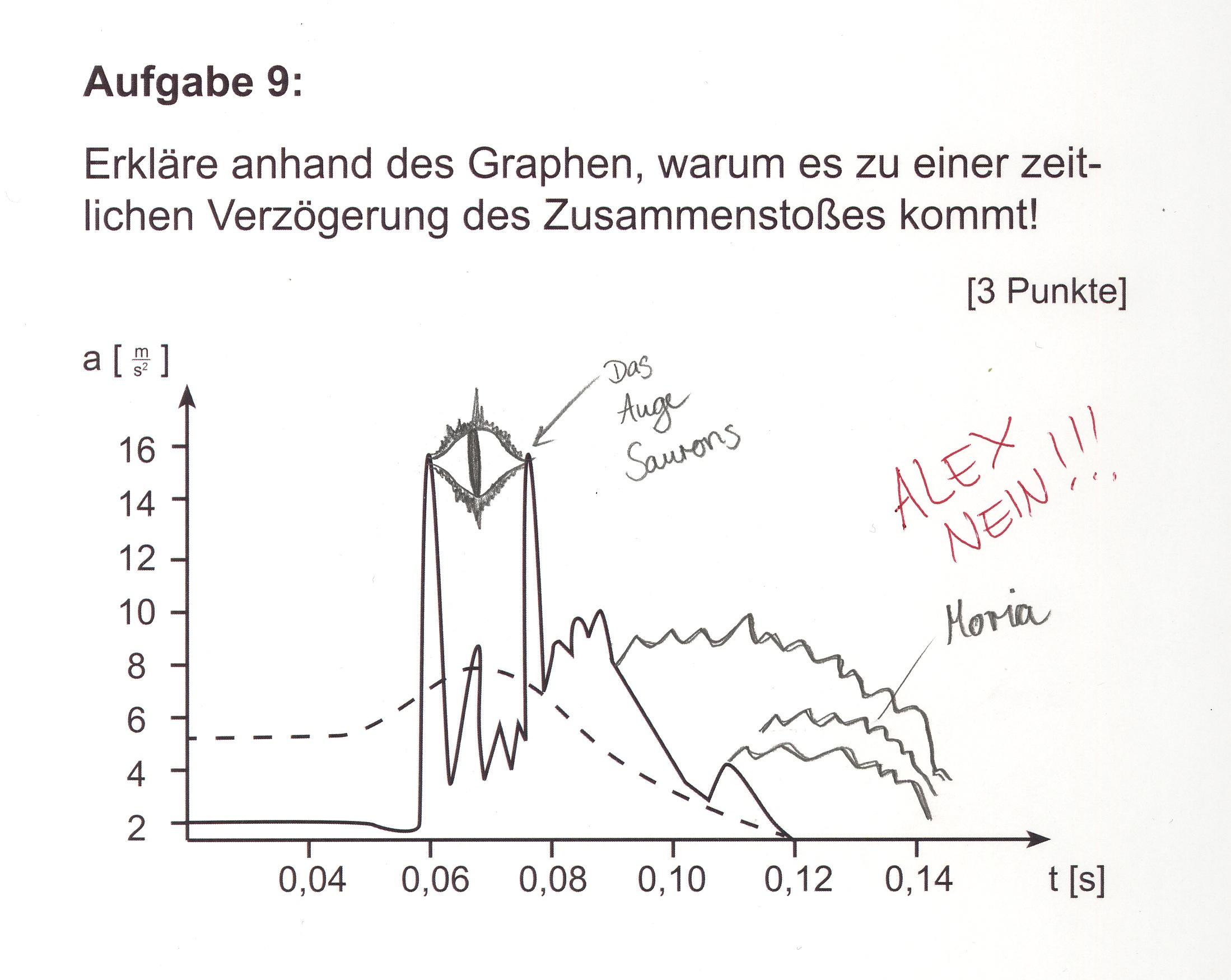 Großzügig Anatomie Und Physiologie Abschlussprüfungsfragen Und ...