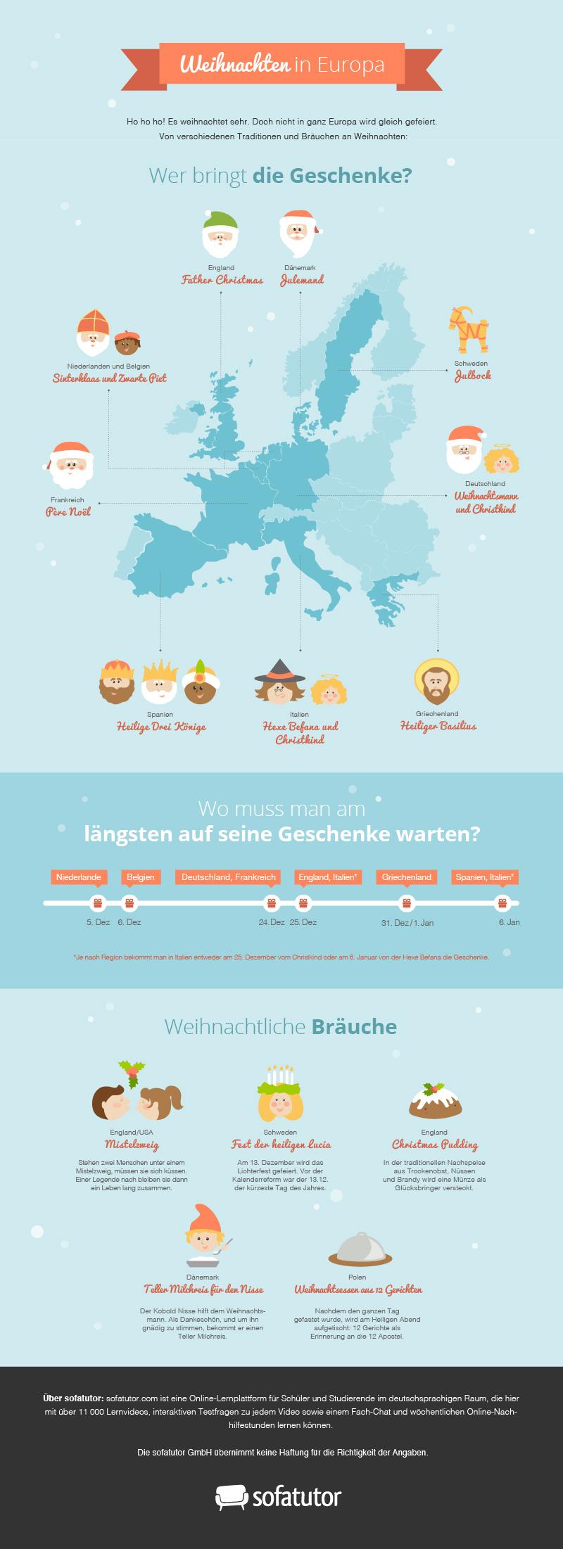 Wer Bringt Weihnachtsgeschenke In Spanien.Infografik Weihnachten In Europa