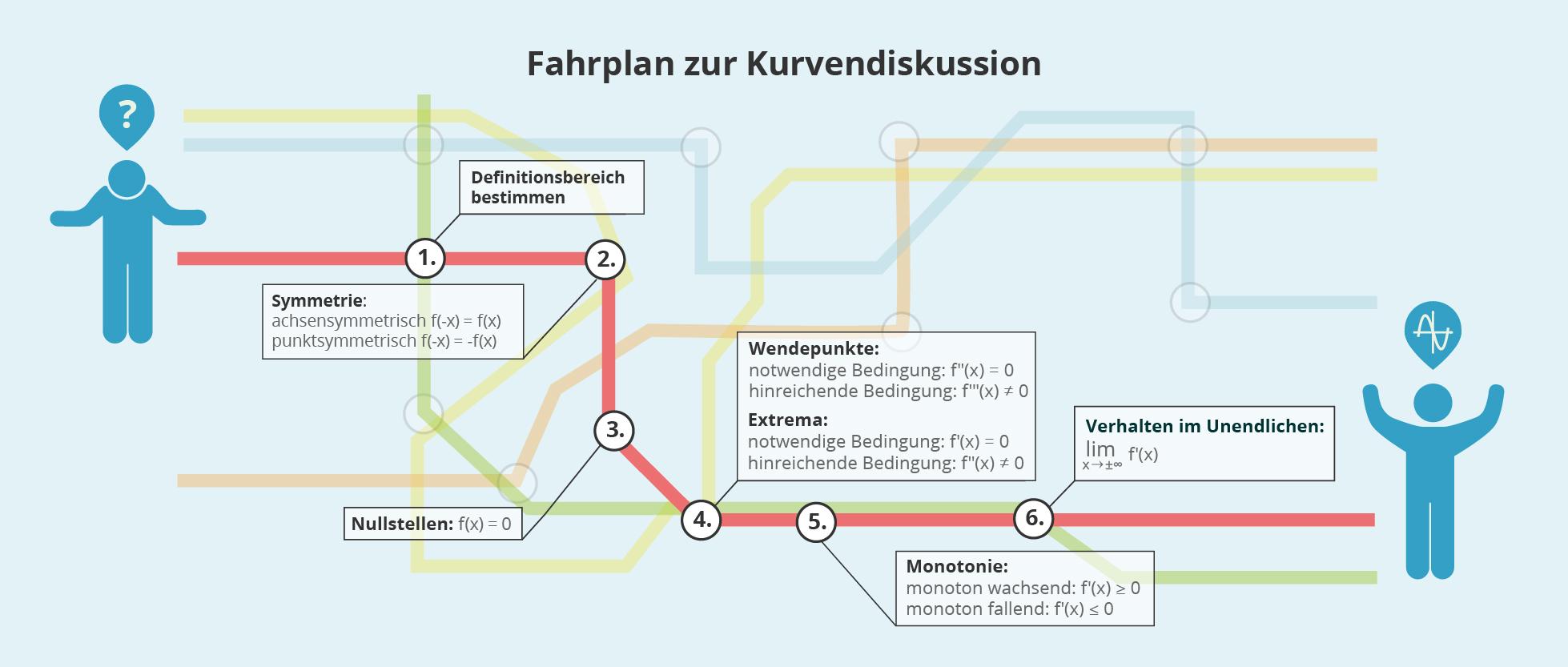 Abitur Mathe 2016 – Aufgaben und Themen im Überblick