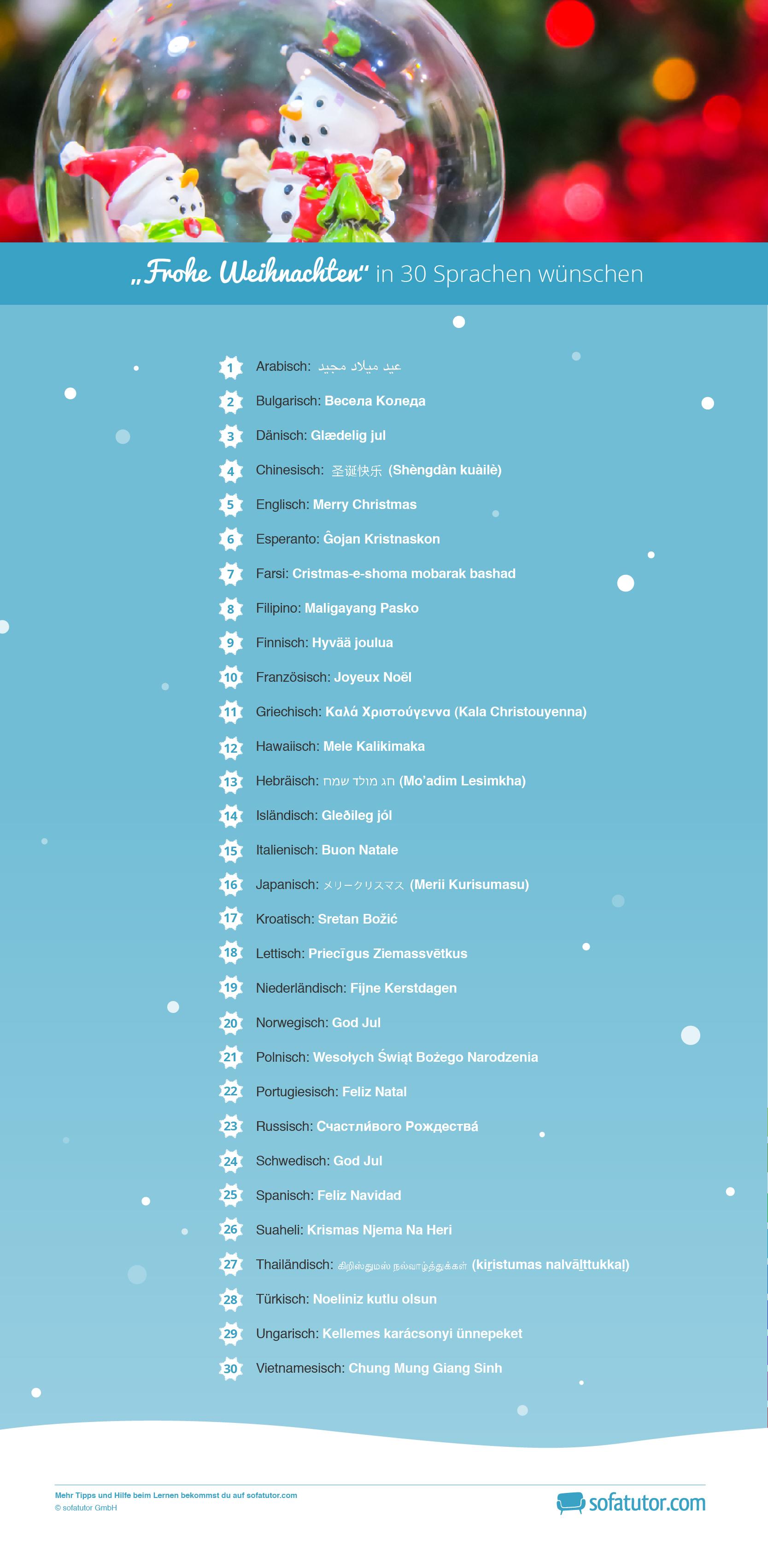 Frohe Weihnachten Verschiedene Sprachen Kostenlos.Besserwisser Frohe Weihnachten In 30 Sprachen Wunschen